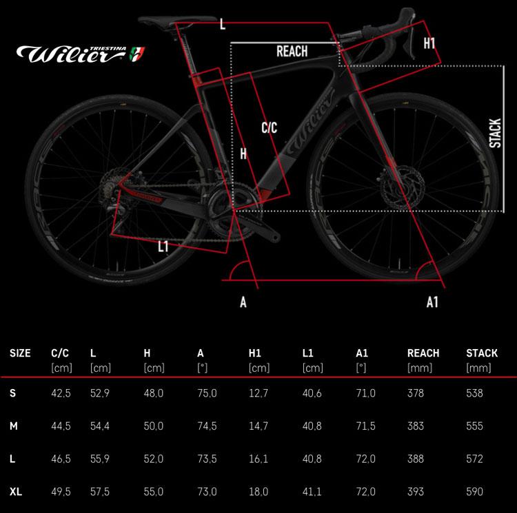 lo schema delle geometrie della Wilier Cento1 hybrid
